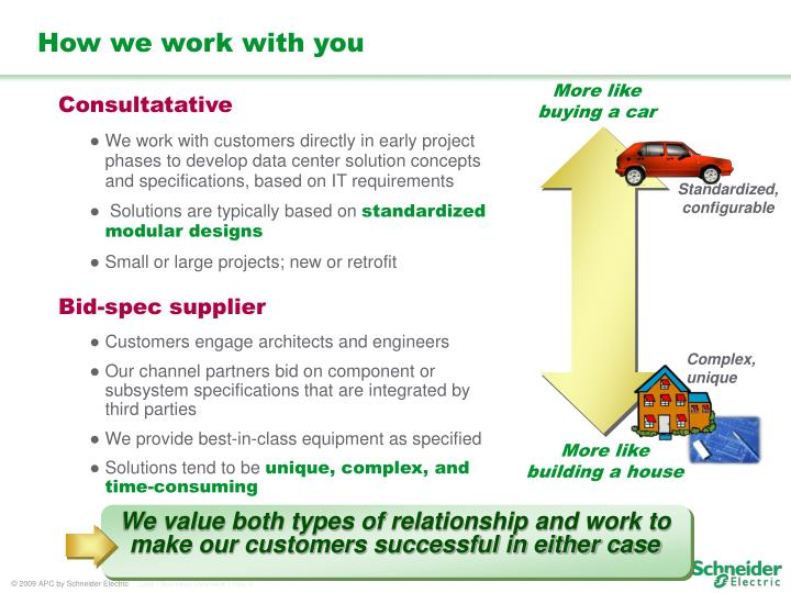 We value both types of relationship and work to make our customers successful in either case