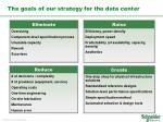 the goals of our strategy for the data center