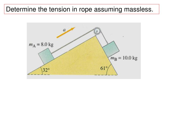 Determine the tension in rope assuming massless.