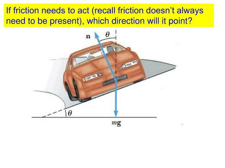 If friction needs to act (recall friction doesn't always need to be present), which direction will it point?