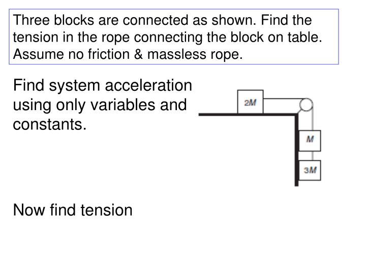 Three blocks are connected as shown. Find the tension in the rope connecting the block on table.  Assume no friction & massless rope.