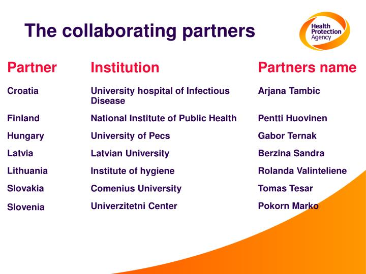 The collaborating partners