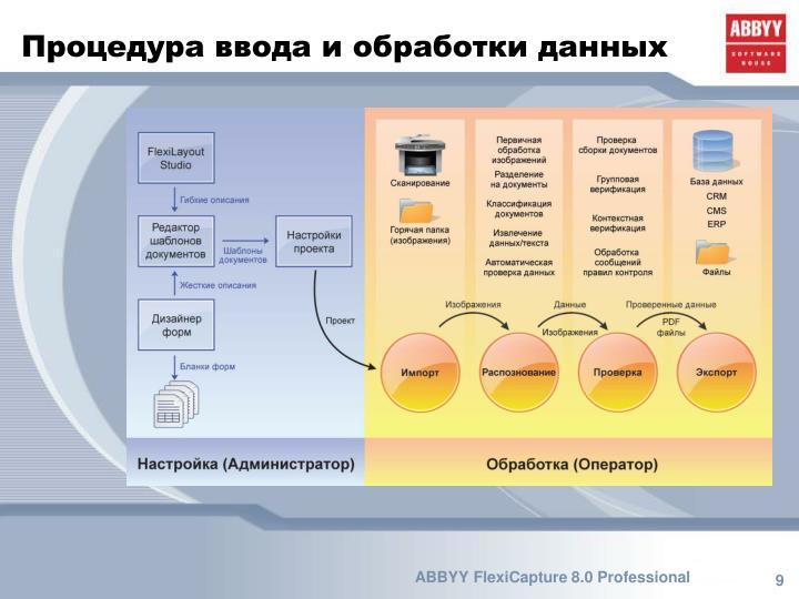 Процедура ввода и обработки данных
