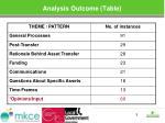 analysis outcome table