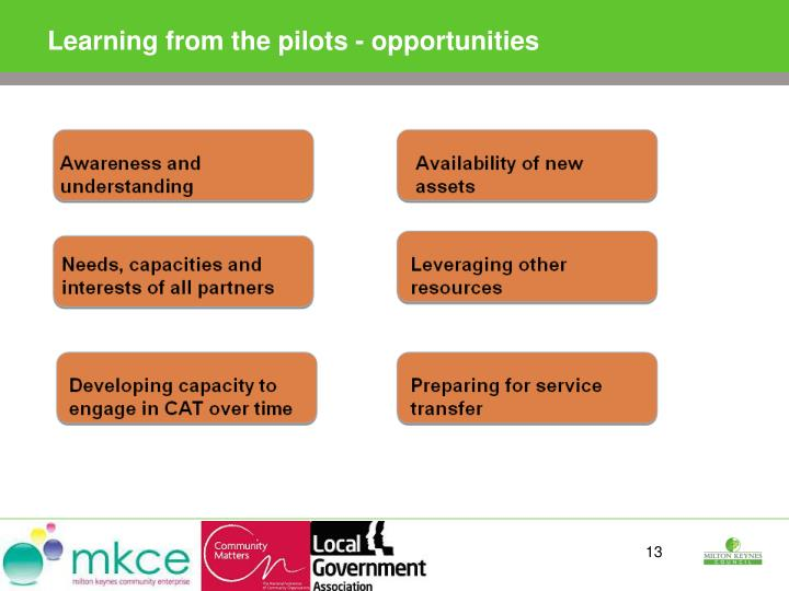 Learning from the pilots - opportunities