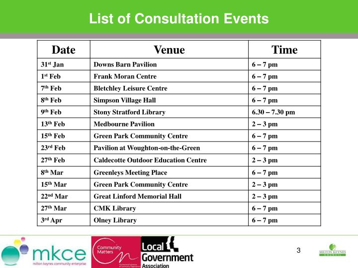 List of consultation events