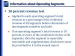 information about operating segments1