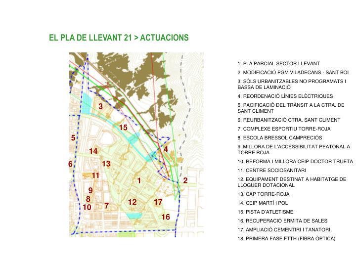EL PLA DE LLEVANT 21 > ACTUACIONS