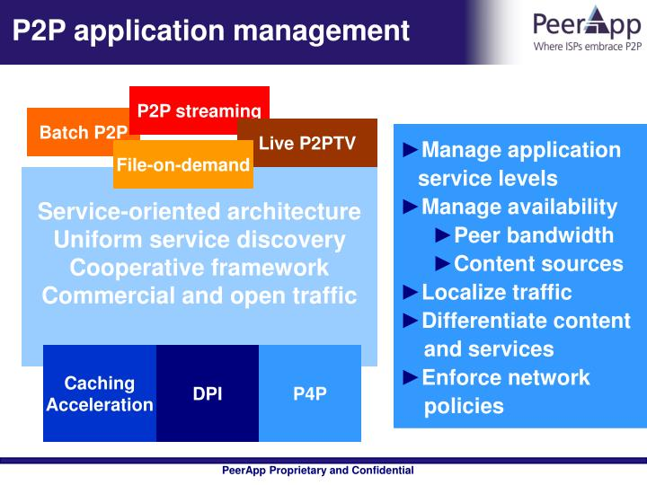 P2P application management