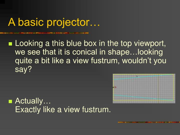 A basic projector…