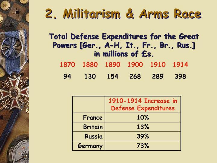 2. Militarism & Arms Race
