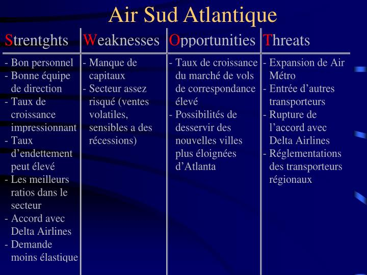 Air Sud Atlantique