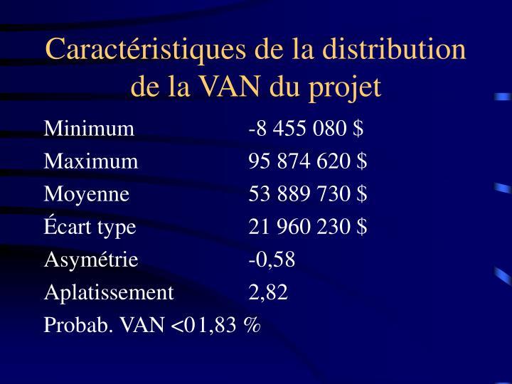 Caractéristiques de la distribution de la VAN du projet