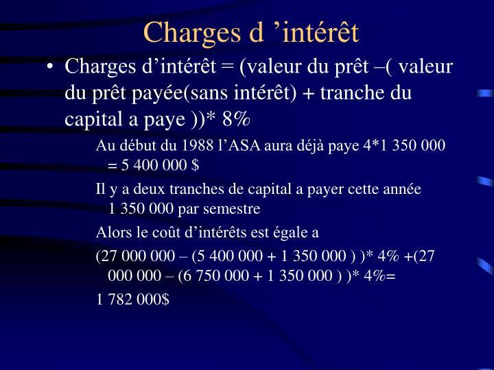 Charges d'intérêt