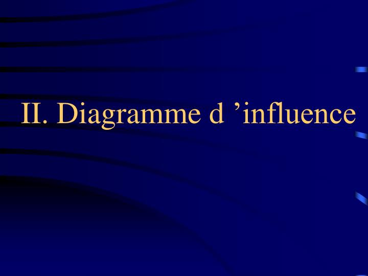 II. Diagramme d 'influence