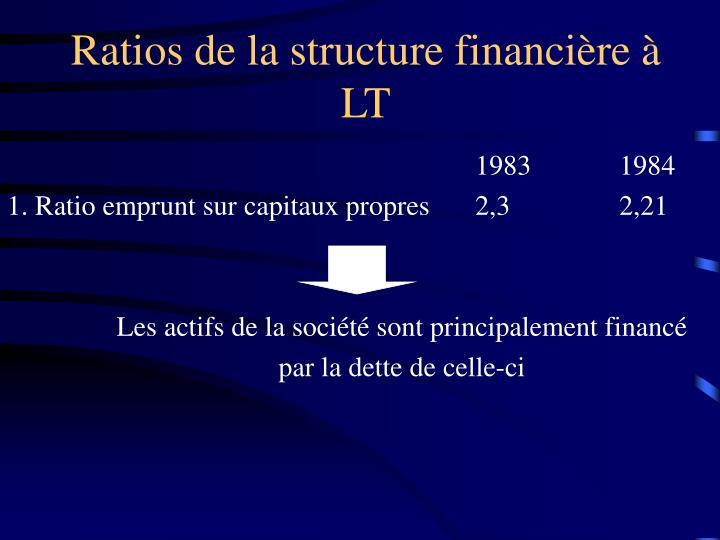 Ratios de la structure financière à LT