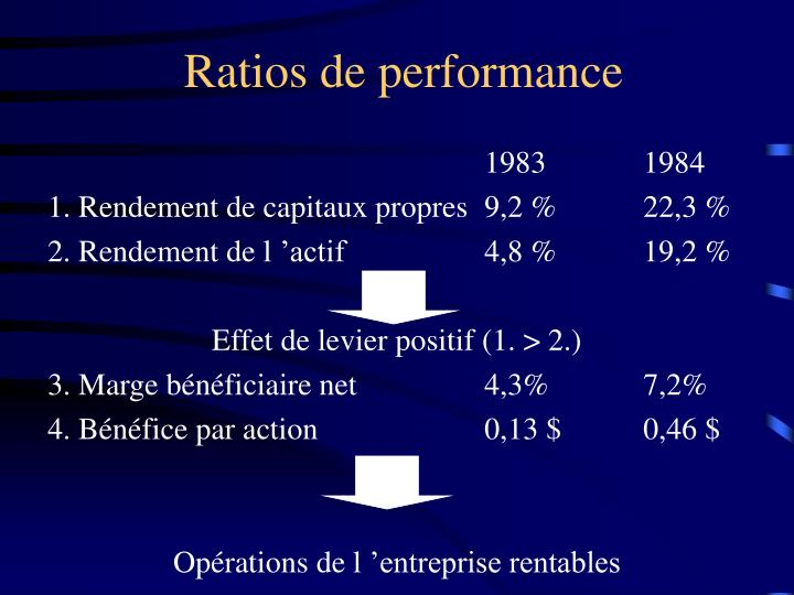 Ratios de performance