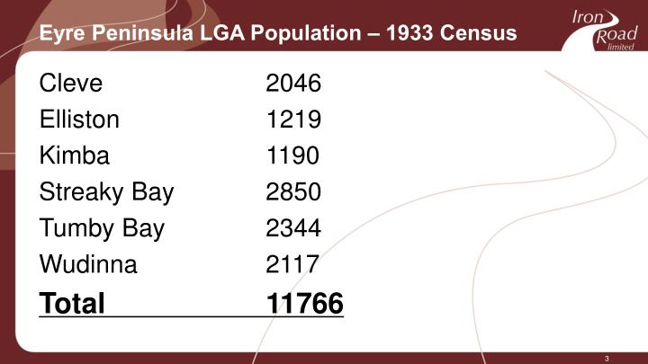 Eyre peninsula lga population 1933 census
