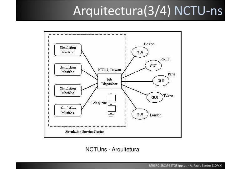 Arquitectura(3/4)