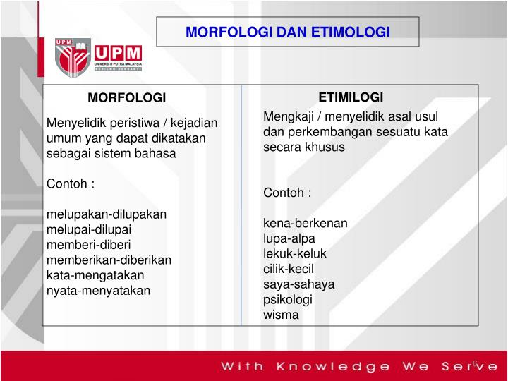 MORFOLOGI DAN ETIMOLOGI