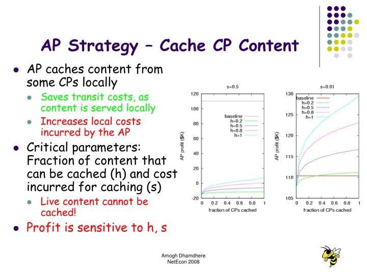 AP Strategy – Cache CP Content