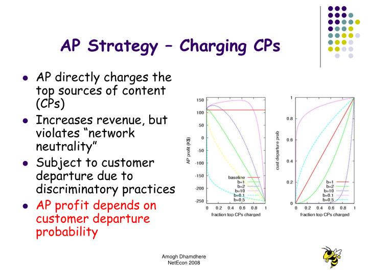 AP Strategy – Charging CPs
