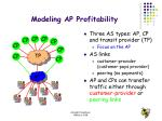modeling ap profitability