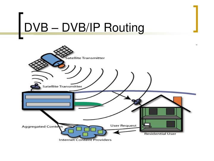 DVB – DVB/IP Routing