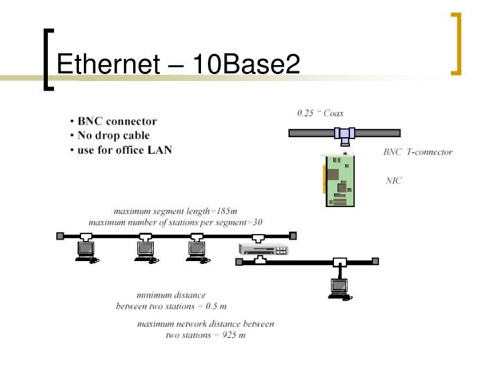 Ethernet – 10Base2