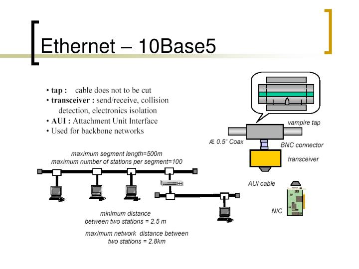 Ethernet – 10Base5