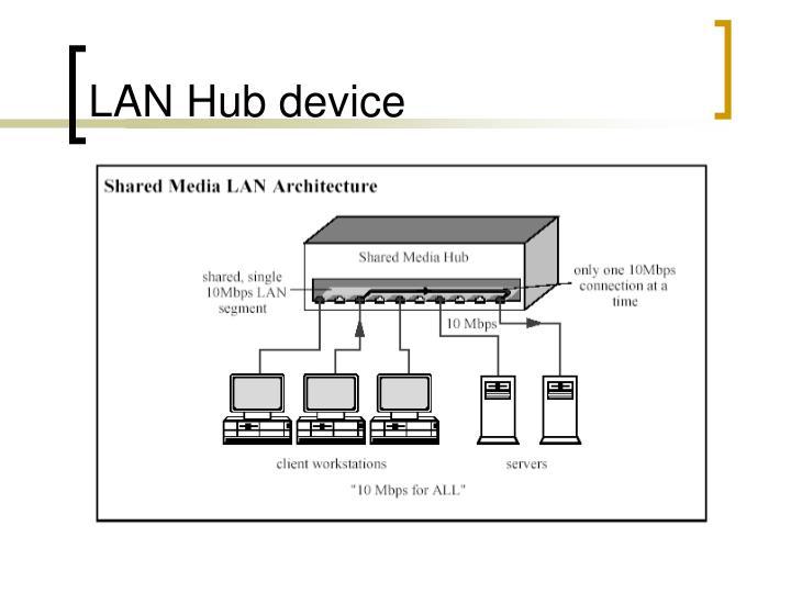 LAN Hub device