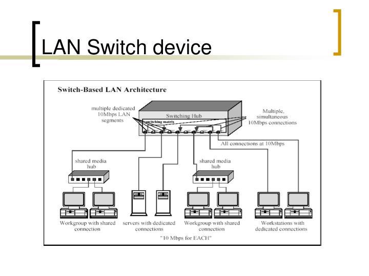 LAN Switch device