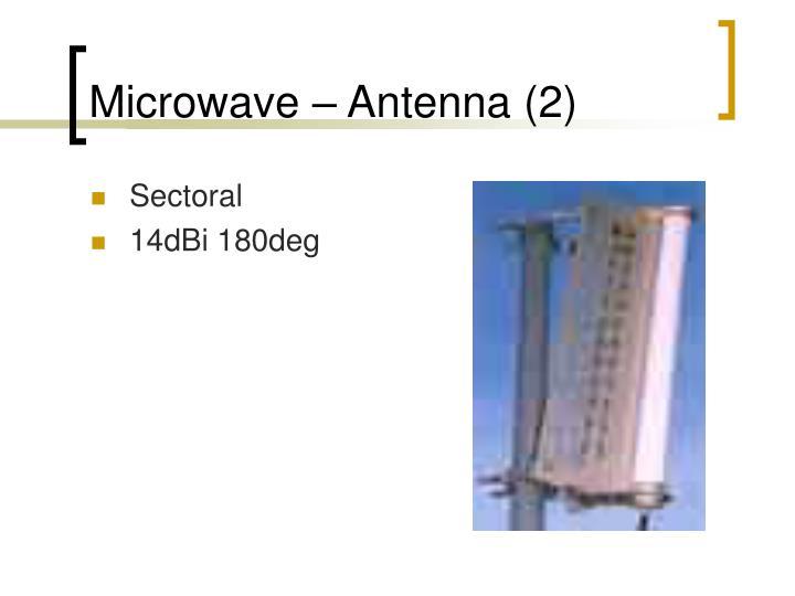 Microwave – Antenna (2)