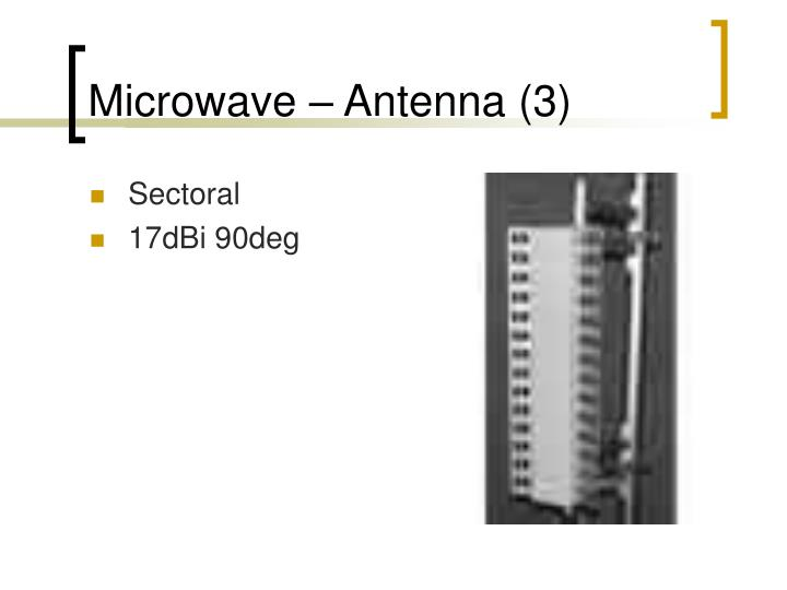 Microwave – Antenna (3)