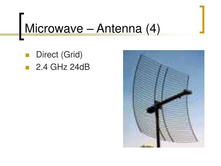 Microwave – Antenna (4)