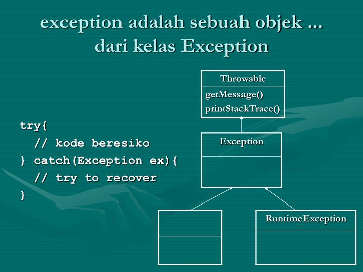 exception adalah sebuah objek ...