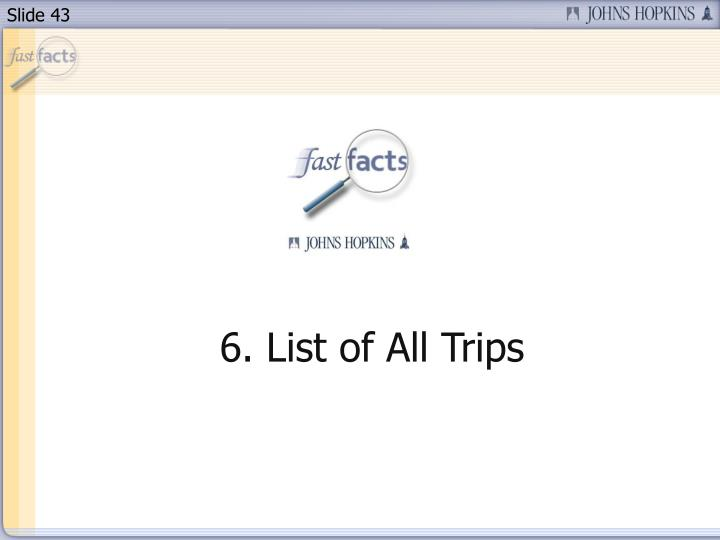 6. List of All Trips