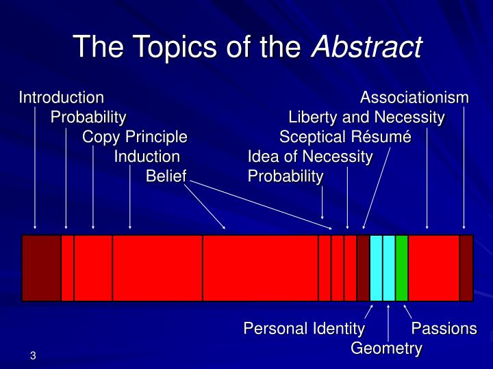 The topics of the abstract