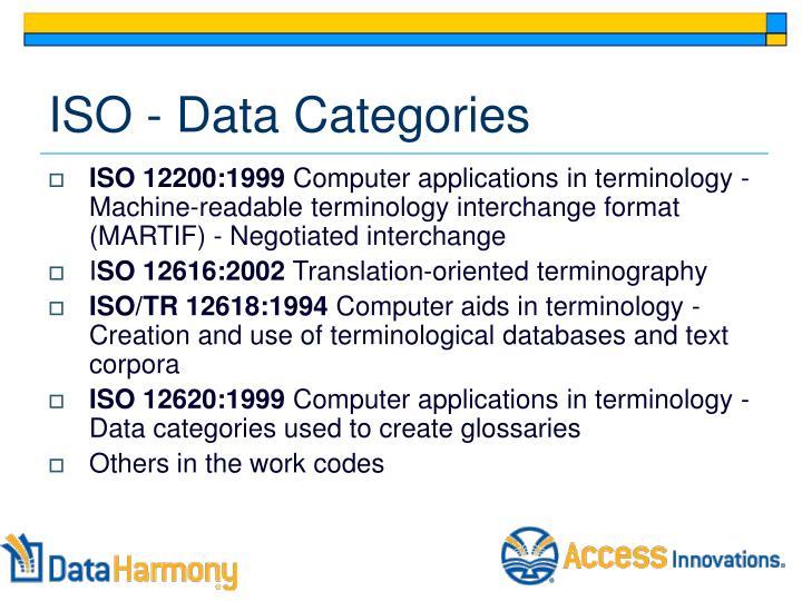 ISO - Data Categories
