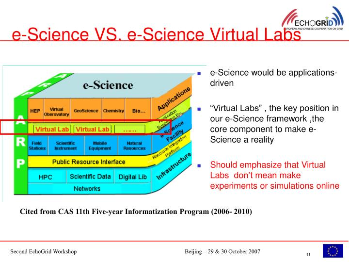 e-Science VS. e-Science Virtual Labs