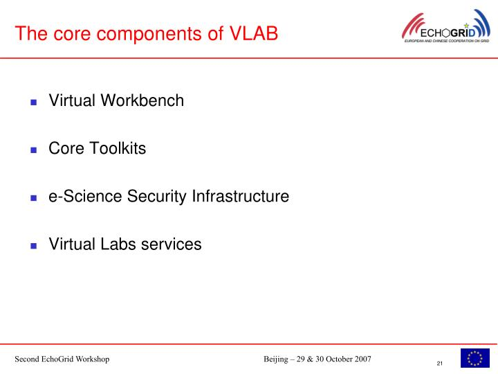 The core components of VLAB