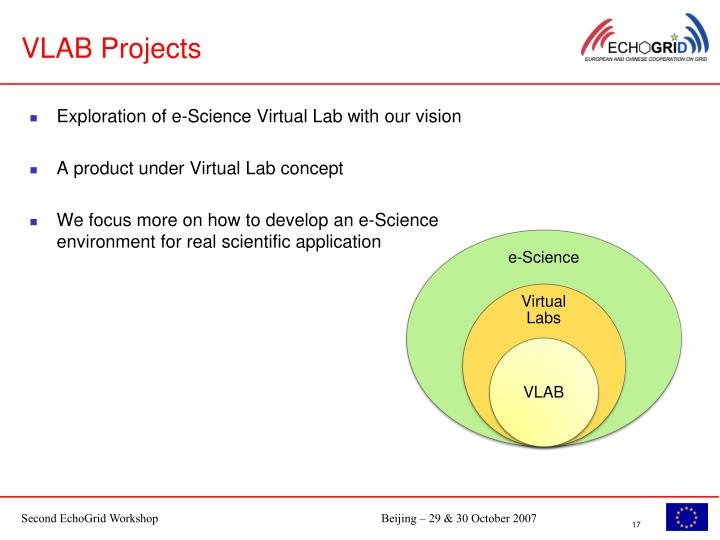 VLAB Projects