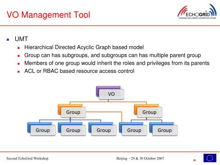 VO Management Tool