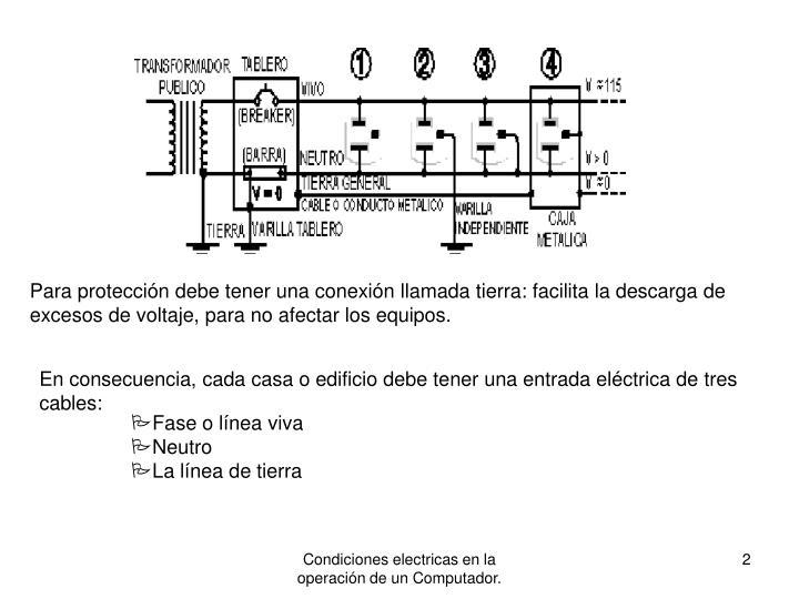 Para protección debe tener una conexión llamada tierra: facilita la descarga de excesos de voltaje, para no afectar los equipos.