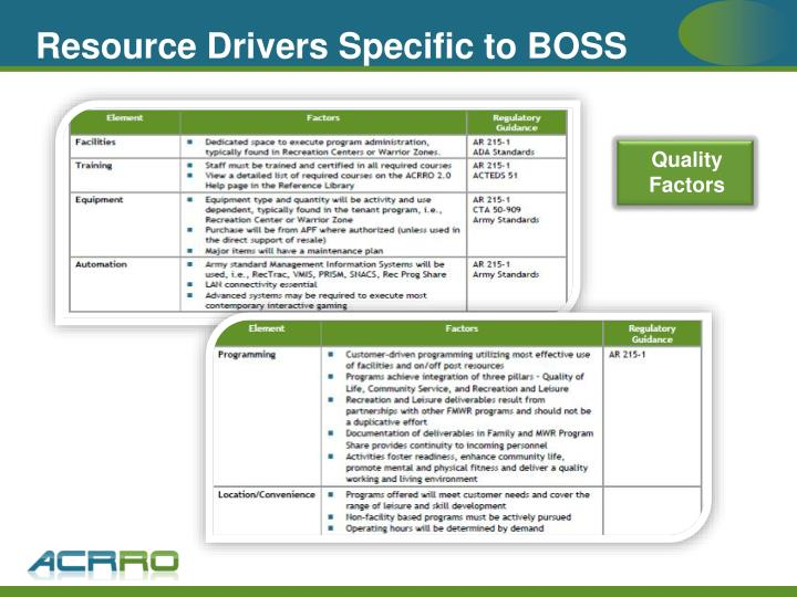 Resource Drivers Specific to BOSS
