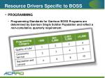 resource drivers specific to boss6