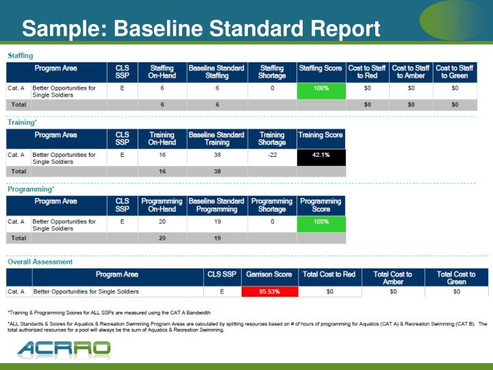 Sample: Baseline Standard Report