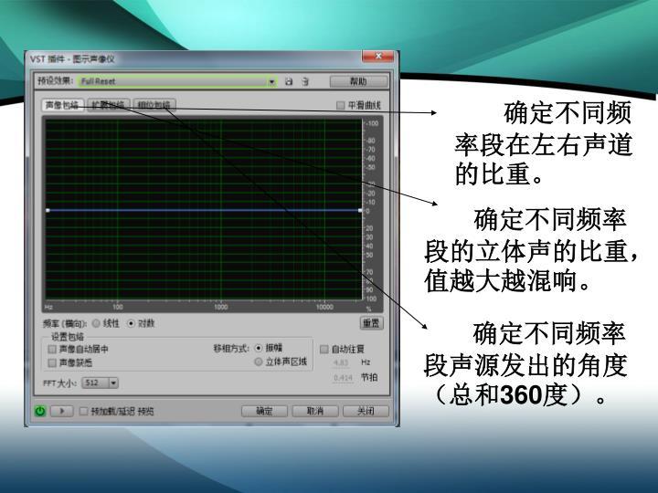 确定不同频率段在左右声道的比重。