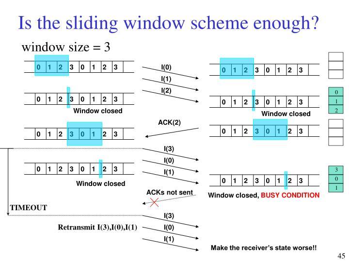 Is the sliding window scheme enough?