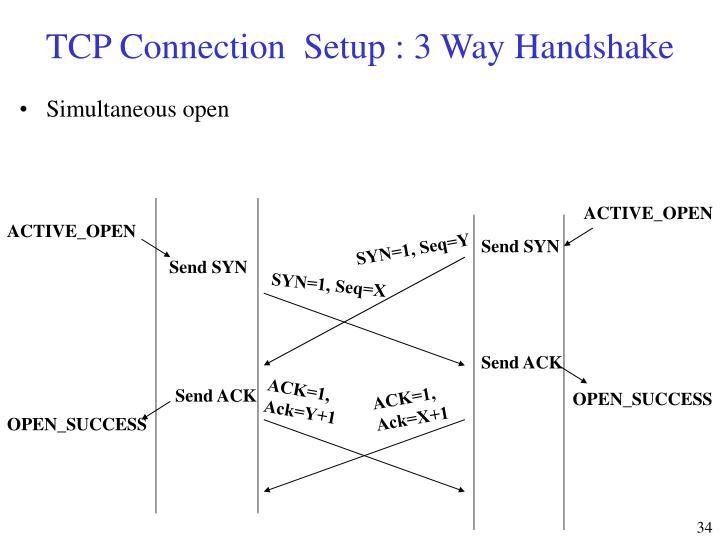 TCP Connection  Setup : 3 Way Handshake